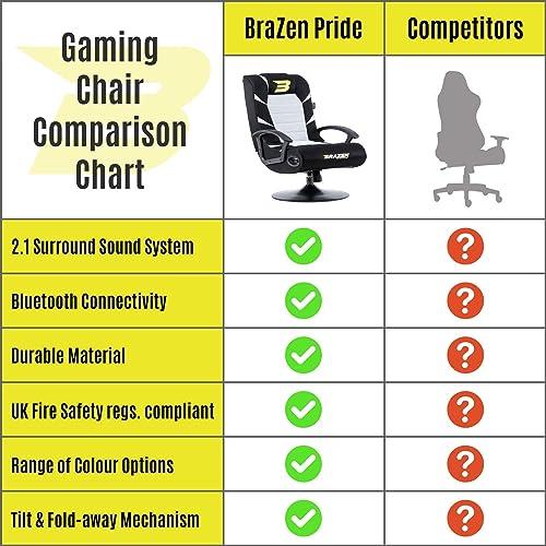 Cool Buy Brazen 18082 Pride 2 1 Bluetooth Surround Sound Gaming Evergreenethics Interior Chair Design Evergreenethicsorg