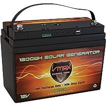 VMAX MR86-50 12V 50AH AGM Deep Cycle Battery for 40lb Thrust Trolling Motors
